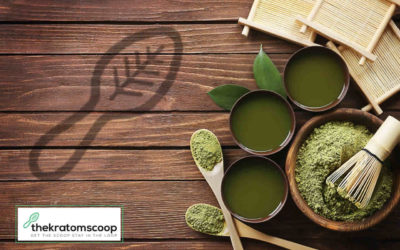 Types, Effects & Dosage Of Kratom Tea